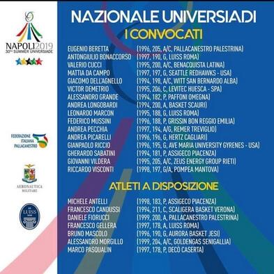 Convocati Nazionale Universitaria