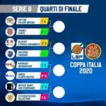 tabellone coppa italia 2020